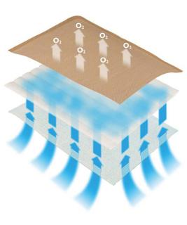 Eclypse 10X10Cm Superabsorber - (20 St) - PZN 08840455